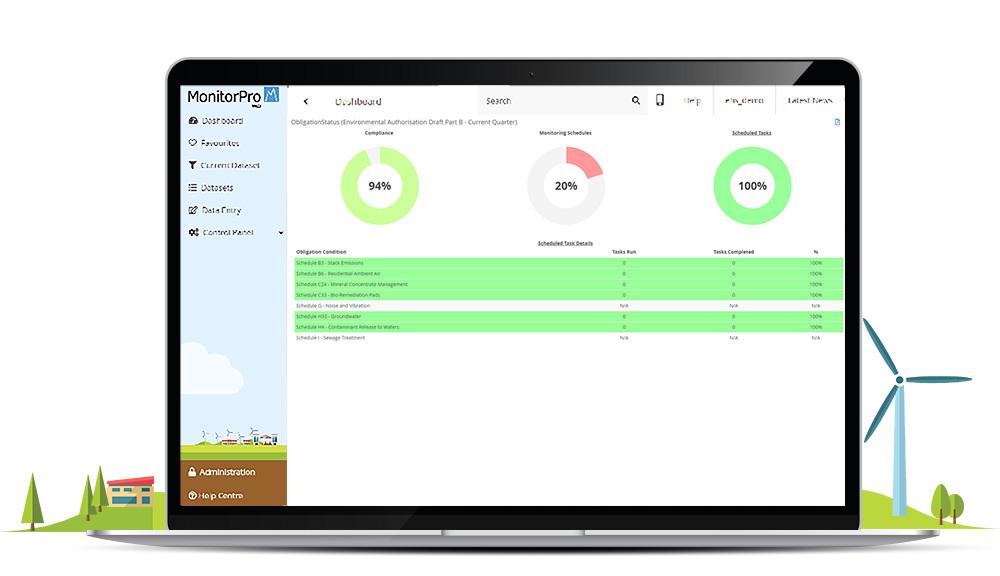 MonitorPro_Obligations_Dashboards