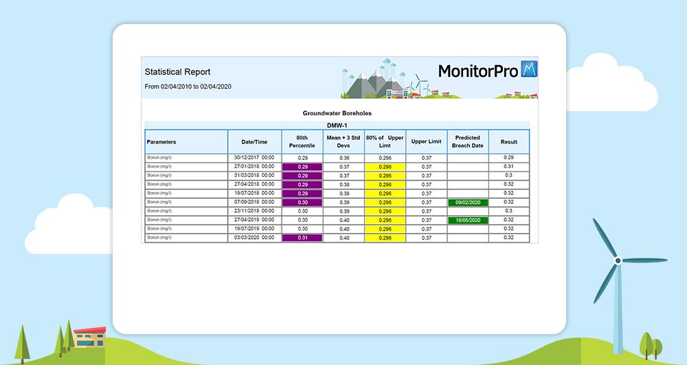 statistical_reporting