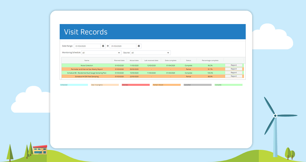 visit_records